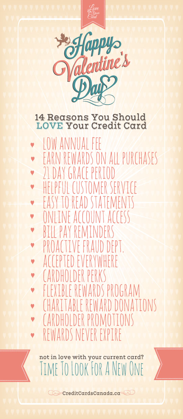 why-you-should-love-your-credit-card